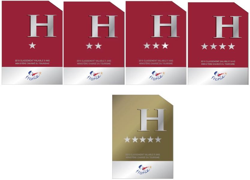 Etoiles des hotels comment ca marche for Hotels 5 etoiles